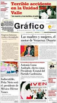 Portada de Gráfico de Xalapa (México)
